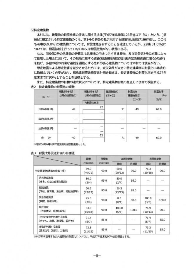 『泉崎村耐震改修促進計画05』の画像