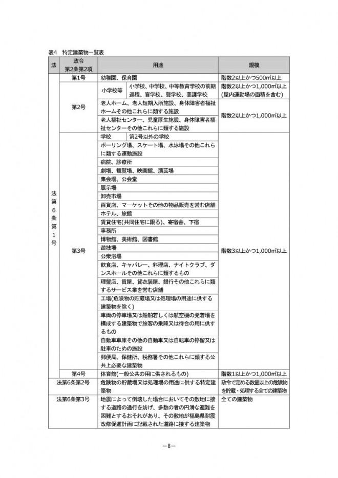 『泉崎村耐震改修促進計画08』の画像