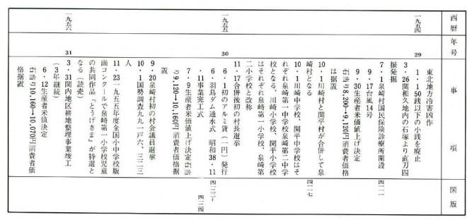『泉崎村は、村政60周年を迎えました。』の画像