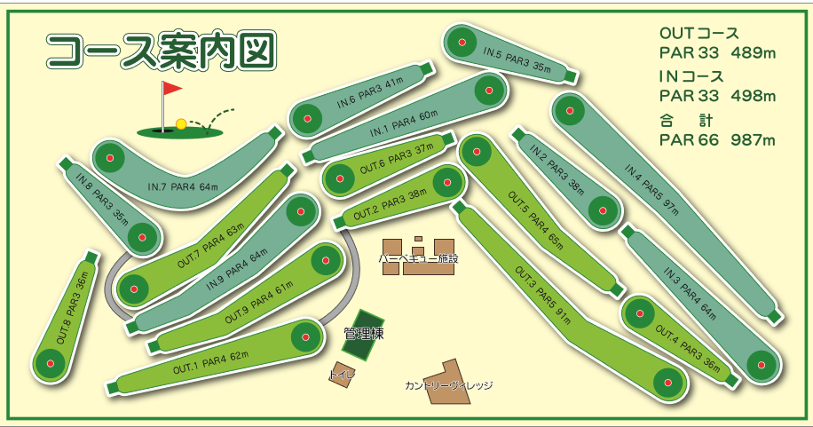 『コース案内図』の画像