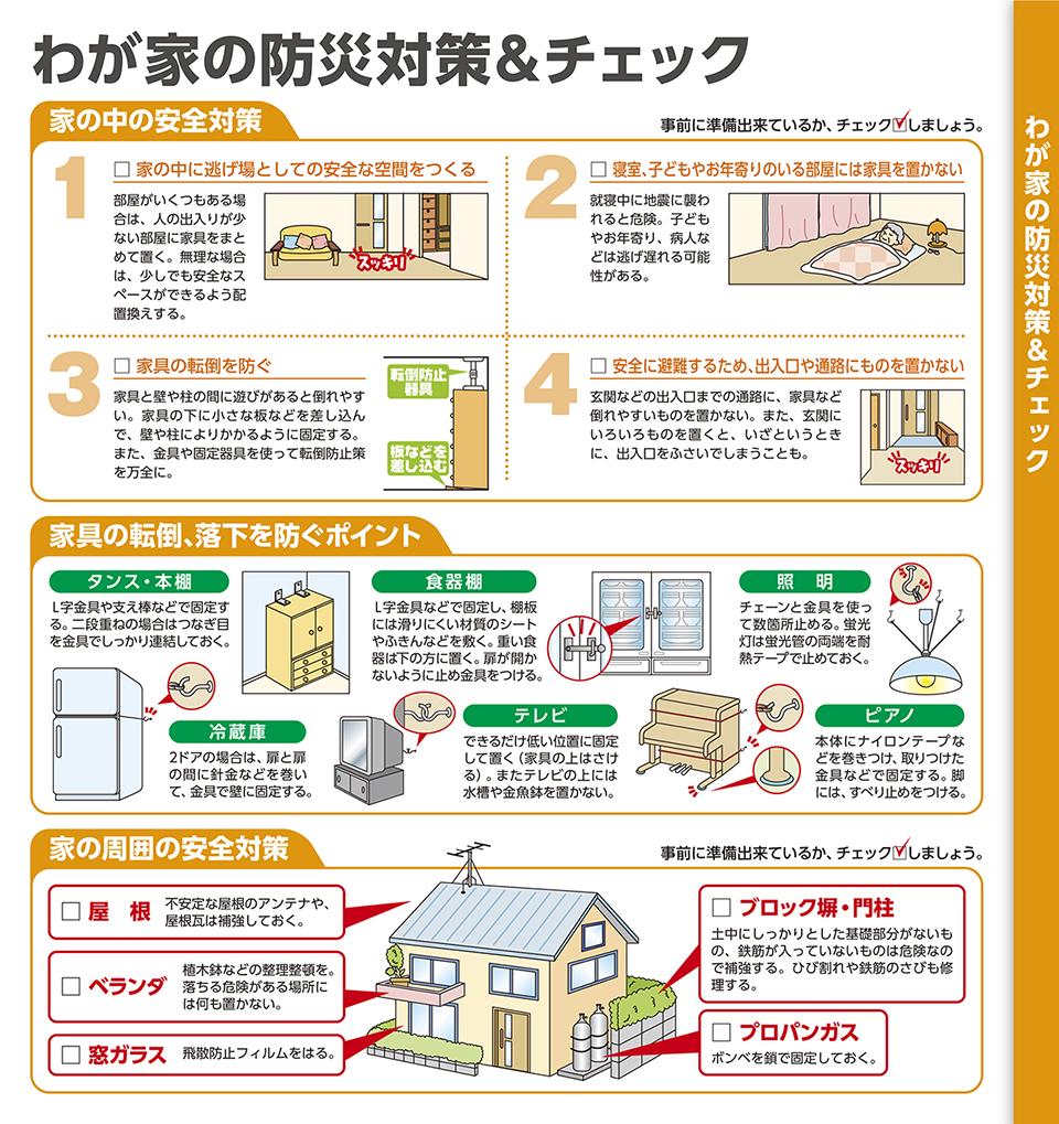『わが家の防災対策&チェック』の画像